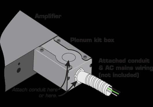 Audio - AMPLIS & PREAMPLIS - AMPLIS - QSC Systems - SQS PLENUM-KIT - Royez Musik